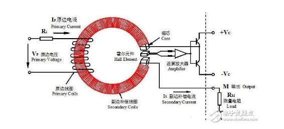 蛇药的原理_中医用蛇药的一般原则