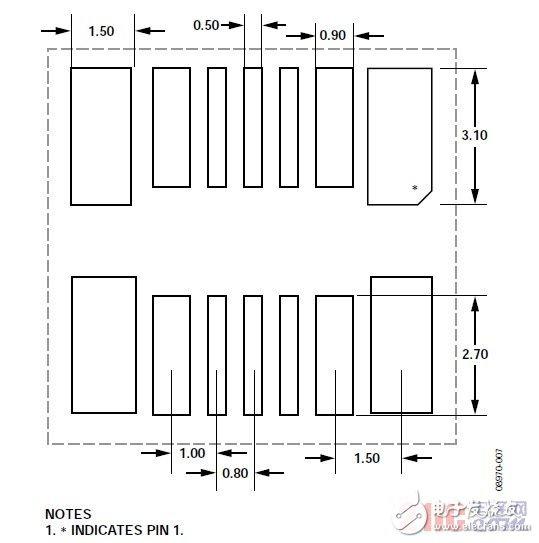 陶瓷垂直贴装封装(CVMP)的焊接注意事项及布局