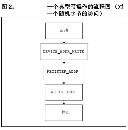 基于MCP79410 I2C™ RTCC的电子表完整解决方案