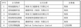 东山精密收购FLEX下属PCB制造业务,进一步提...