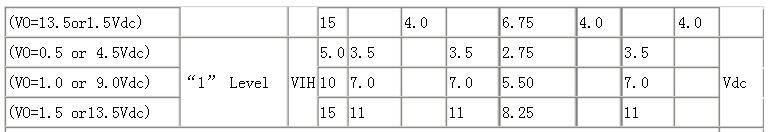 cd4553中文资料汇总(cd4553引脚图真值表_工作原理及应用电路)