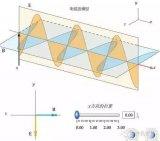 对讲机通讯距离与频率之间的关系概述