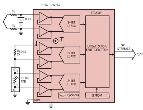 基于LTC2986实现适合各种环境的高精度、多通...