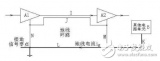 地线干扰的形式分类及信号接地方式