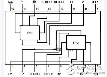 cd4027应用电路图汇总(继电器/音频信号/C...
