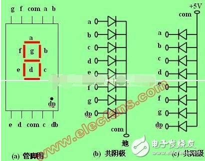 常用led数码管驱动电路图大全(TM1650/C...