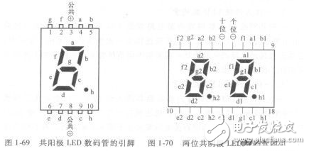 简单共阳极数码管电路图大全(五款led数码管电路...