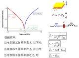 教你如何设计开关电源PCB-layout与电容电...