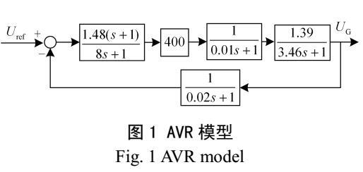 电力系统AVR的优化控制