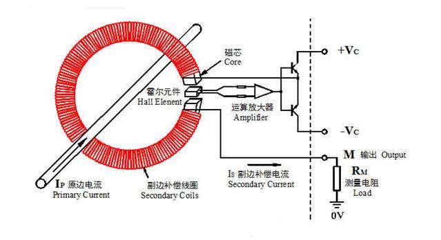 霍尔电流传感器如何测量电流