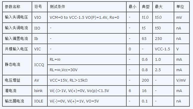 lm393中文资料汇总(lm393引脚图及功能_工作原理及应用电路)