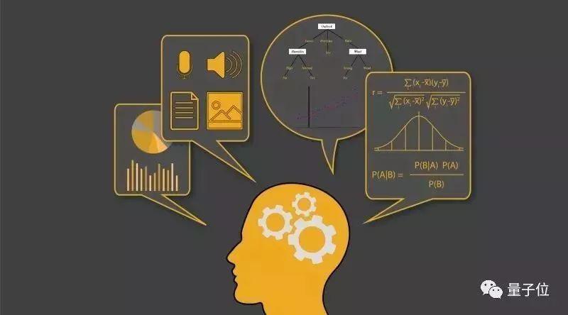 机器学习新手最适合学习的10个算法