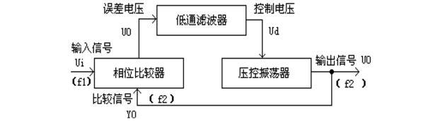 cd4046中文资料汇总(cd4046引脚图及功能_用途及应用电路)
