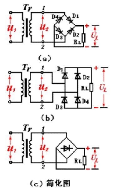 桥式整流电路计算公式及输出电压波形图