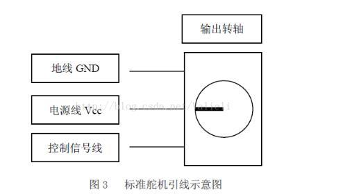 一文看懂舵机硬件pid电路原理