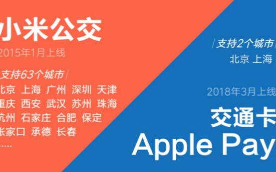苹果Apple Pay支持刷北京上海地铁,和小米...