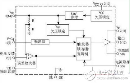 uc3844中文資料匯總(uc3844引腳圖及功...