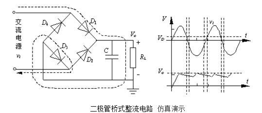 桥式整流二极管及滤波电容如何选择