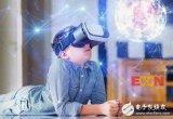 VR智能新产业:全景智慧城市