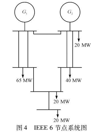 计及检修的电网可靠性评估方法