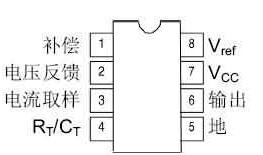 uc3842中文资料汇总(uc3842引脚图及功...