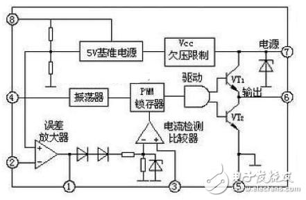 uc3842中文资料汇总(uc3842引脚图及功能_工作原理及典型应用电路