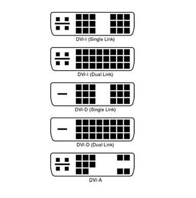 hdmi接口和dvi接口的区别_hdmi接口和d...