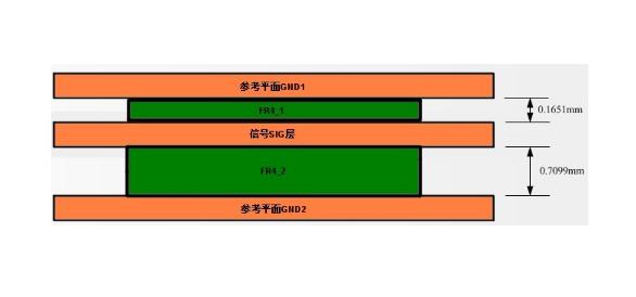 PCB的EMC设计之常见的PCB叠层结构