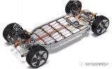 EV电池包设计方面一些方向及趋势