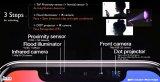 三星或华为的3D传感功能是否够资格与苹果的iPh...
