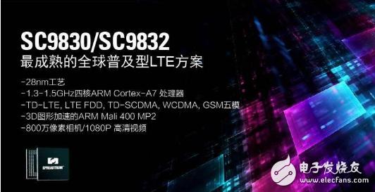 展讯sc9832处理器参数