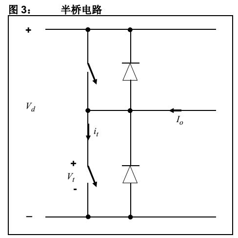AN1336 - 采用dsPIC? DSC实现直流/直流LLC参考设计