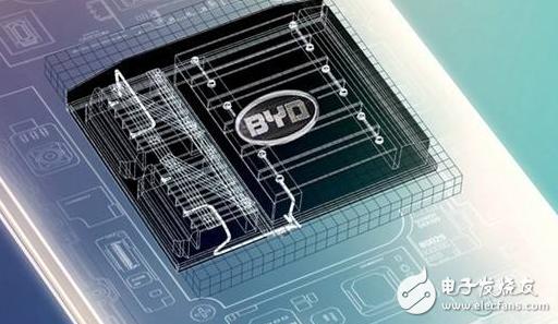 比亚迪证实:动力电池和太阳能发电系统业务进行拆分...