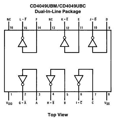 CD4049中文资料-免费下载