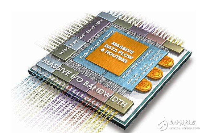 DSP专家给你一个选择FPGA的理由