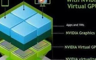 面向高性能计算和人工智能聚焦VDI的GPU部署