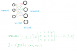 TensorFlow学习之建立一个神经网络添加层