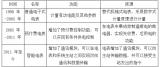 国内外电力行业发展概况及市场分析