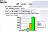 PCI和PCI-X总线简介