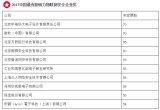 物联网行业奥斯卡奖:华大半导体旗下华大电子荣获第...