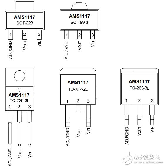 ams1117中文资料汇总(ams1117引脚图及功能_工作原理及典型应用电路)