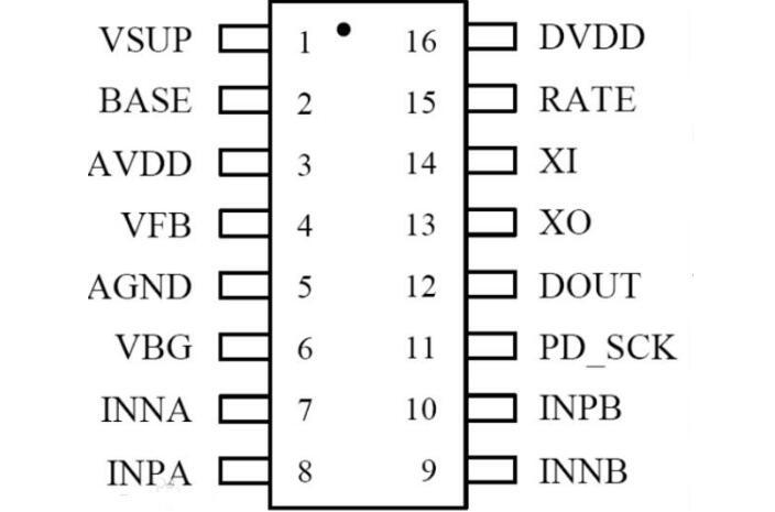 hx711中文资料汇总(hx711引脚图及功能_...