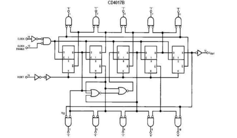 用cd4017顺序开关电路图 cd4017引脚功能及应用电路