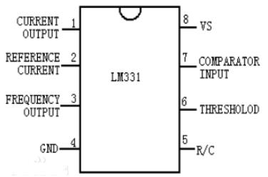 lm331中文资料汇总(lm331引脚图功能_内部结构参数及应用电路)