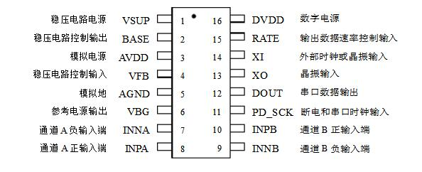 一文看懂hx711模块原理图及驱动程序