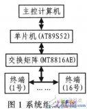 基于AT89S52和MT8816AE的音频控制系...