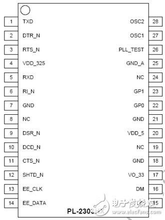 pl2303中文资料汇总(pl2303引脚图及功...