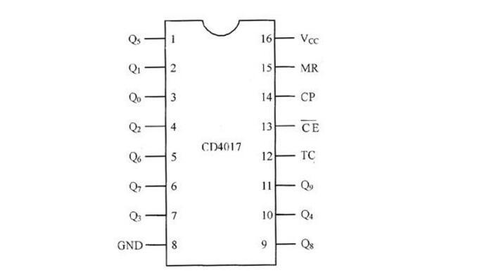 放大器LM324管脚图