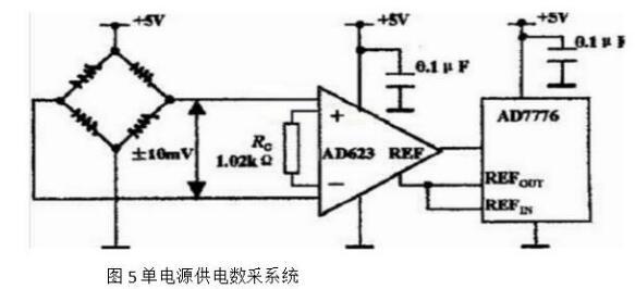 ad623典型电路用法介绍_ad623结构与工作原理