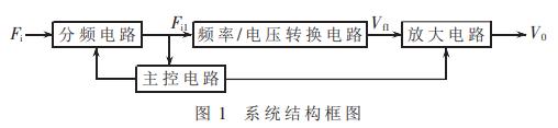 lm331频率电压转换电路详解